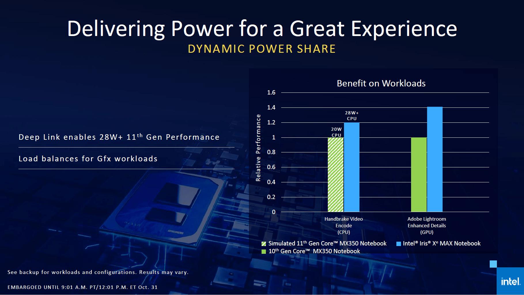 Intel Deep Link nur mit 28-Watt-Prozessoren