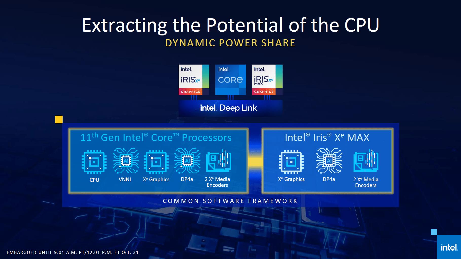 Intel Deep Link kombiniert iGPU und dGPU