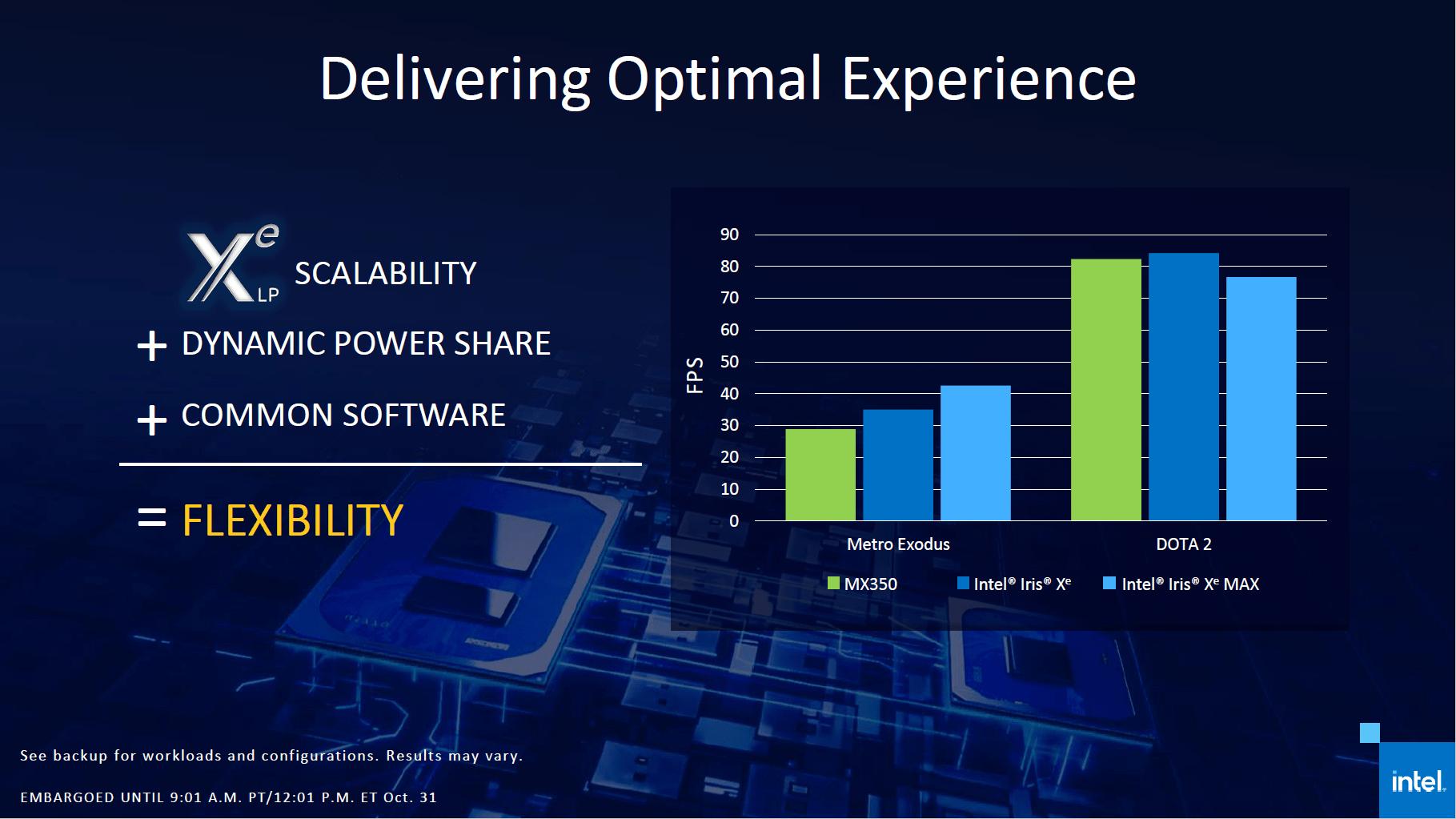 Das System erkennt, welche GPU schneller ist – und nutzt dann diese