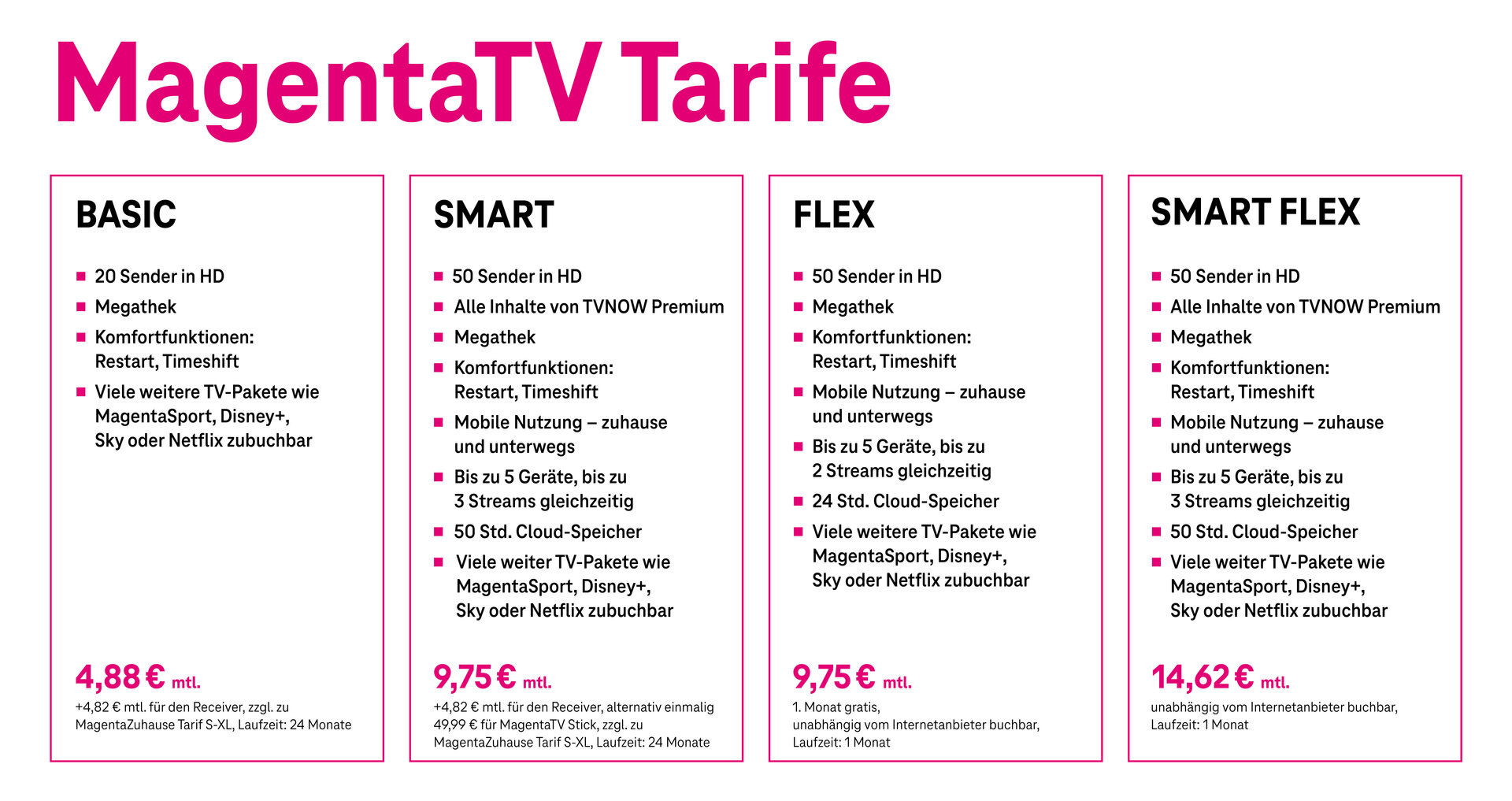 Neue MagentaTV-Tarife (Bild:Deutsche Telekom)