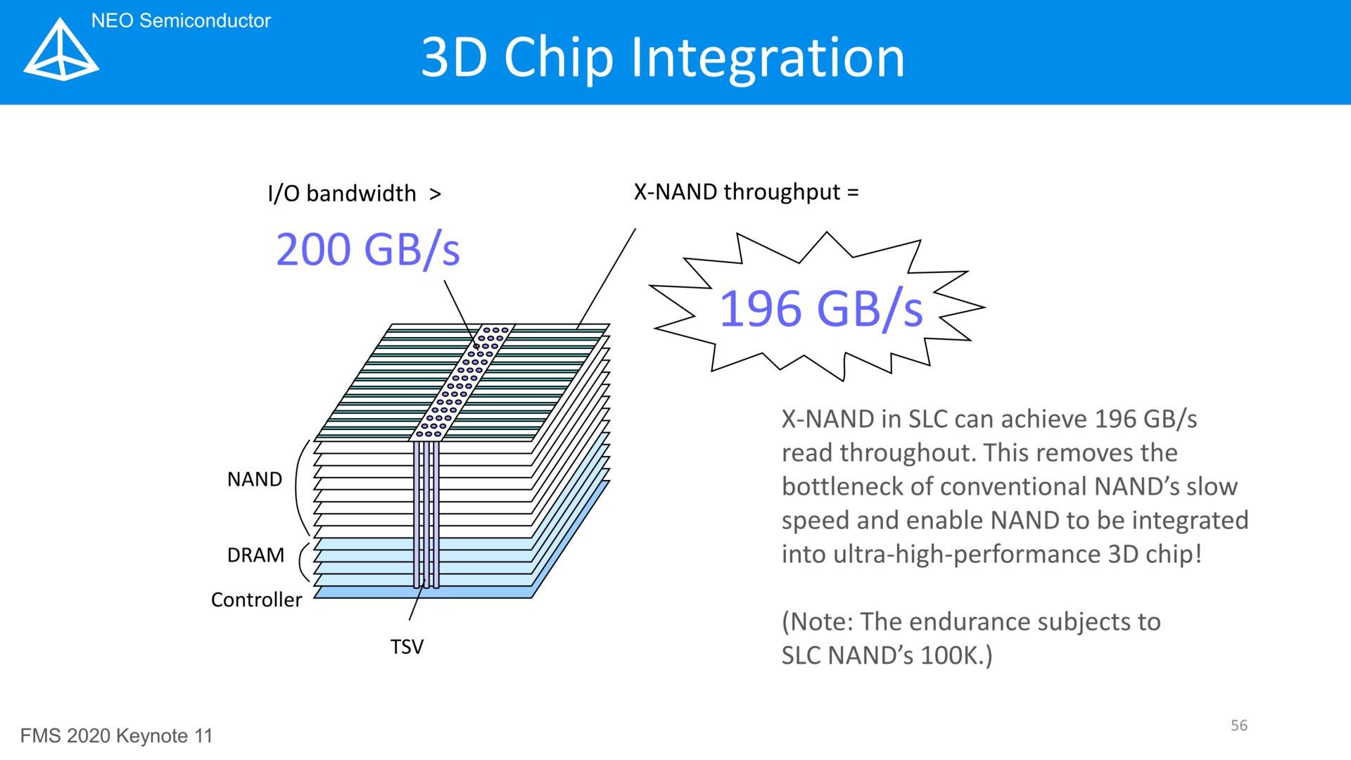 X-NAND für schnelle 3D-Chips