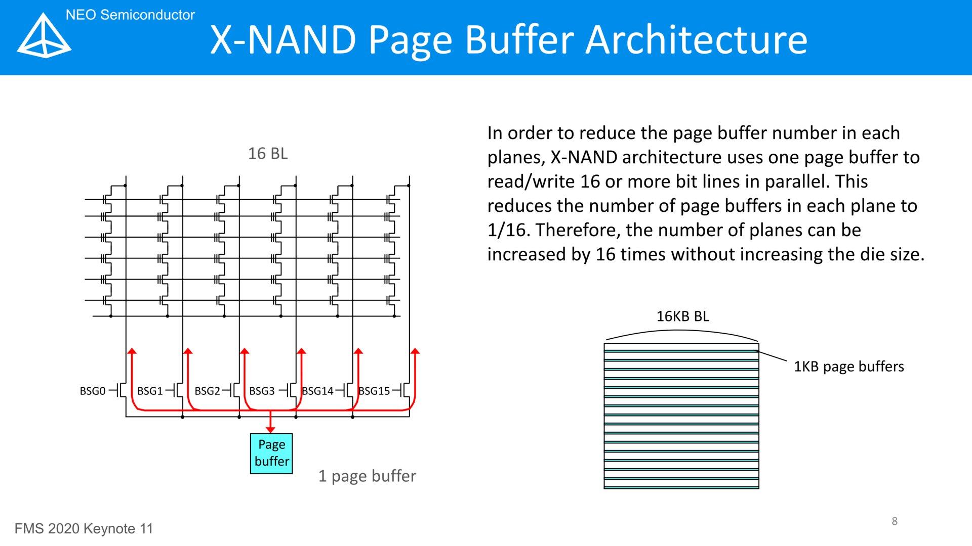 Page-Buffer-Design bei X-NAND