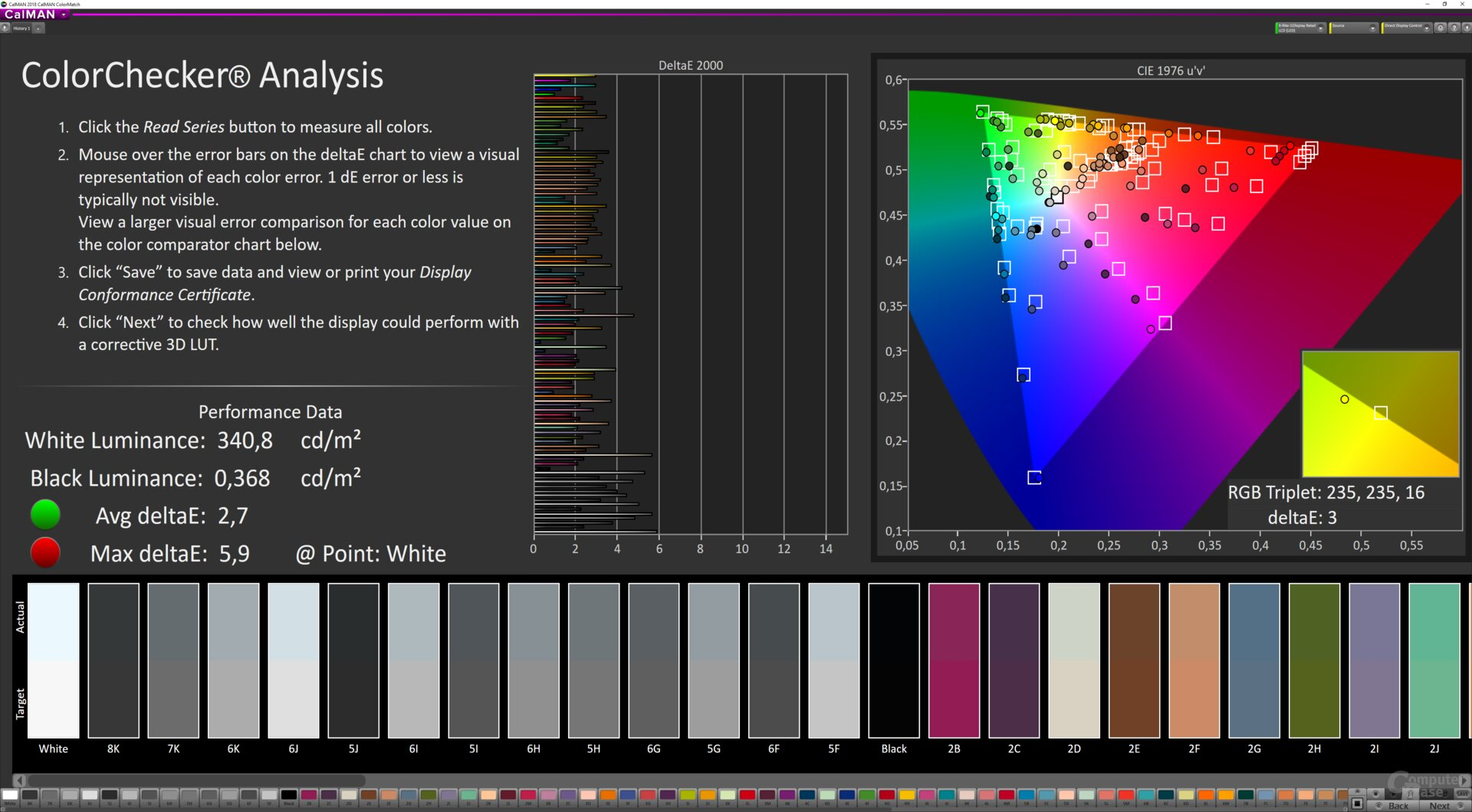 Farbtreue des AOC U32U1 im Modus sRGB