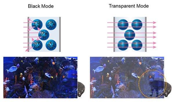 Black Mode mit weniger Transparenz