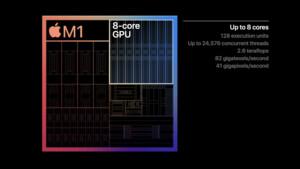 Browser für den M1-Prozessor: Auch Chrome und Firefox unterstützen Apple Silicon