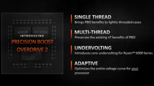 Overclocking & Undervolting: AMD AGESA 1.1.8.0 mit Curve Optimizer startet im Dezember