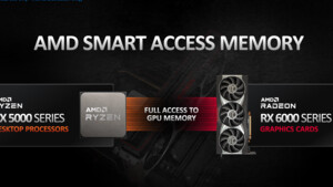 Smart Access Memory: Ryzen 3000 und Vorgängern fehlt es an Hardware-Support
