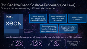 Ice Lake-SP: Intel Xeon mit 36 Kernen und 72 Threads gesichtet