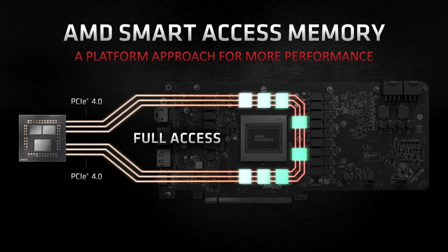 Weder PCIe 4.0 noch Ryzen 5000 oder Radeon RX 6000 sind nötig um Resizable BAR zu nutzen