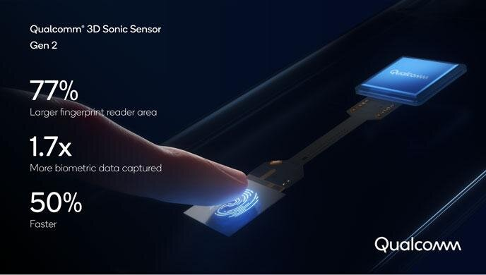 Qualcomm 3D Sonic General2