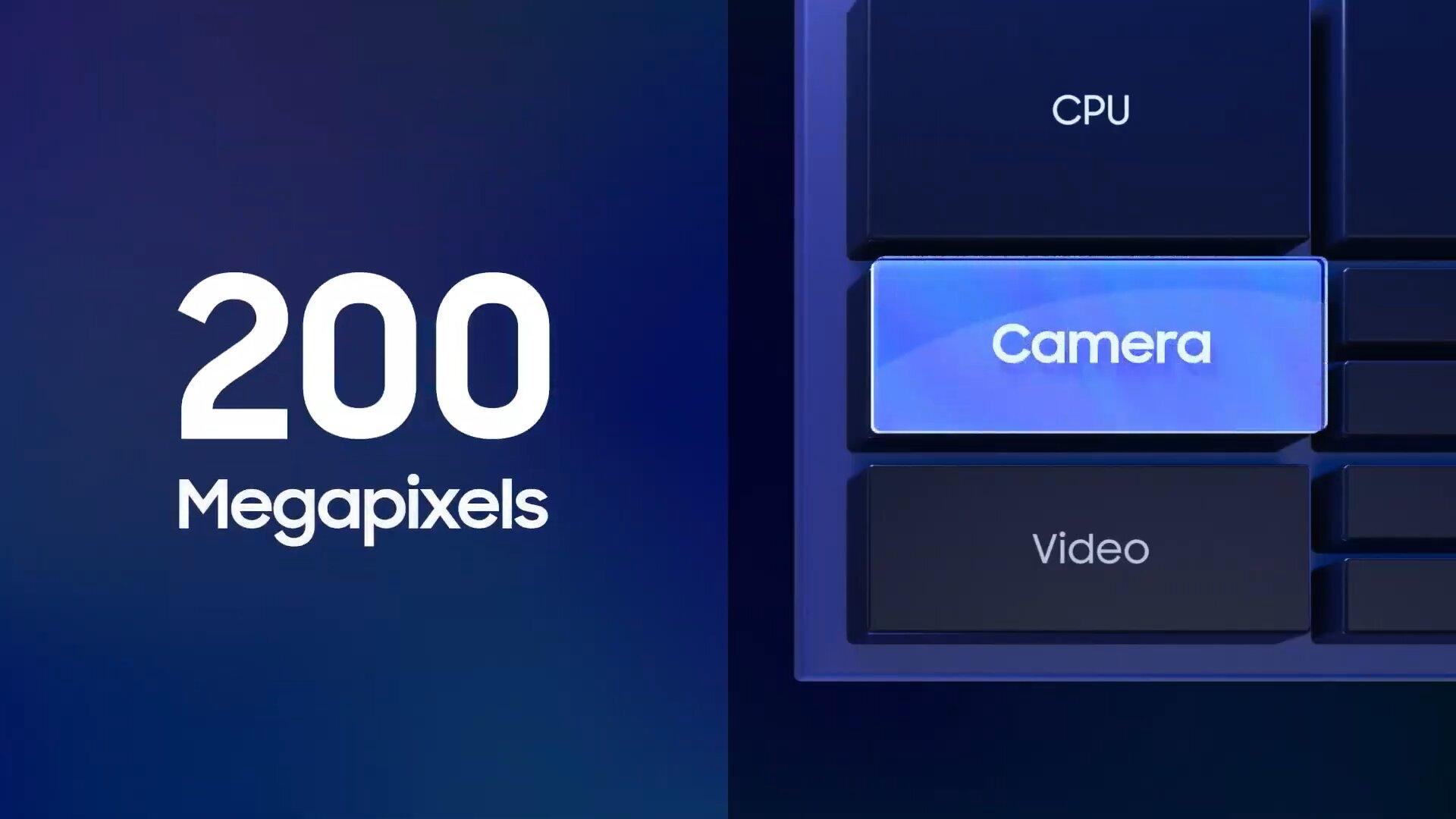 Einzelne Kameras mit bis zu 200MP