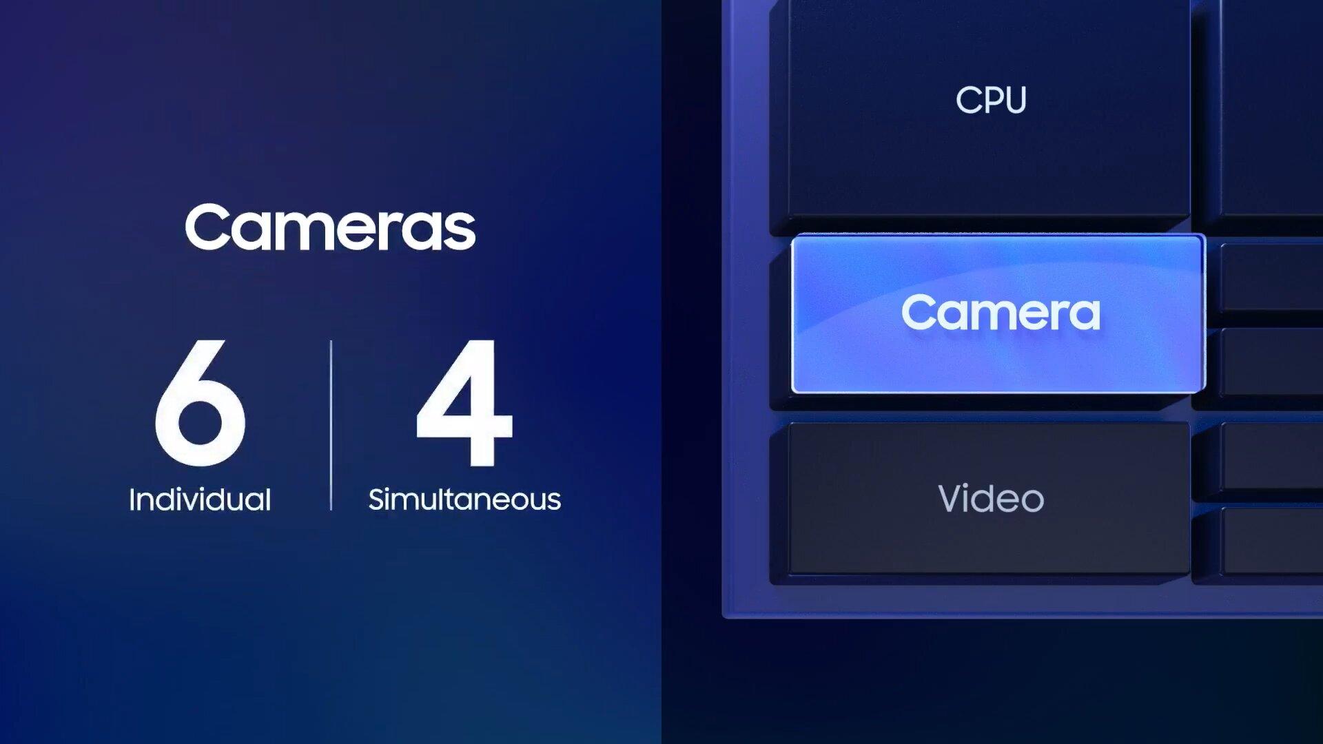 Vier Kameras parallel können ausgewertet werden
