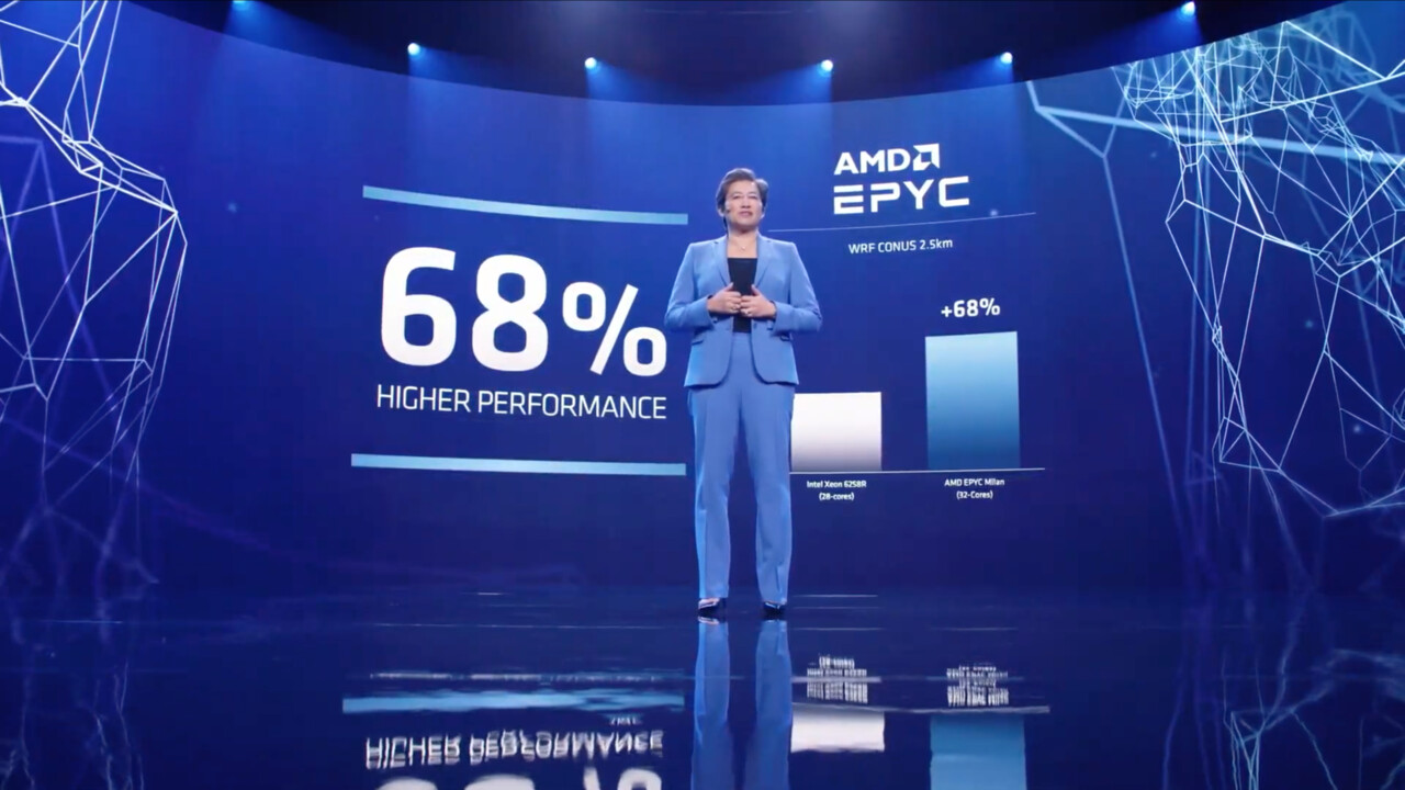 AMD Epyc 7003: Doppelter Milan schlägt Dual-Intel-Xeon