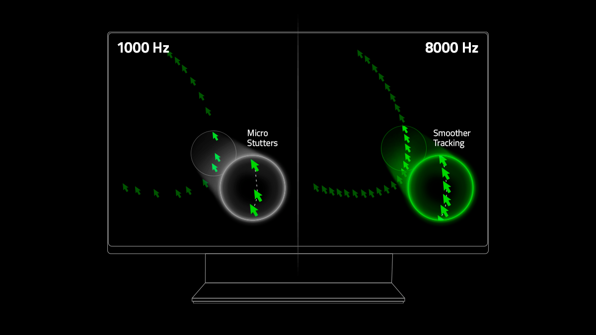 Mauszeigerbewegung auf einem Bildschirm mit hoher Bildwiederholrate