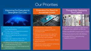 Intel-Quartalszahlen: Erwartungen übertroffen, dennoch Sorgenkinder