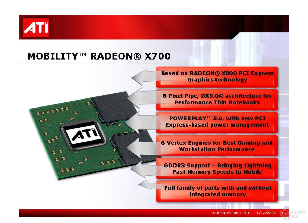 ATi Radeon Mobility X700 Folie 3