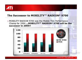 ATi Radeon Mobility X700 Folie 4