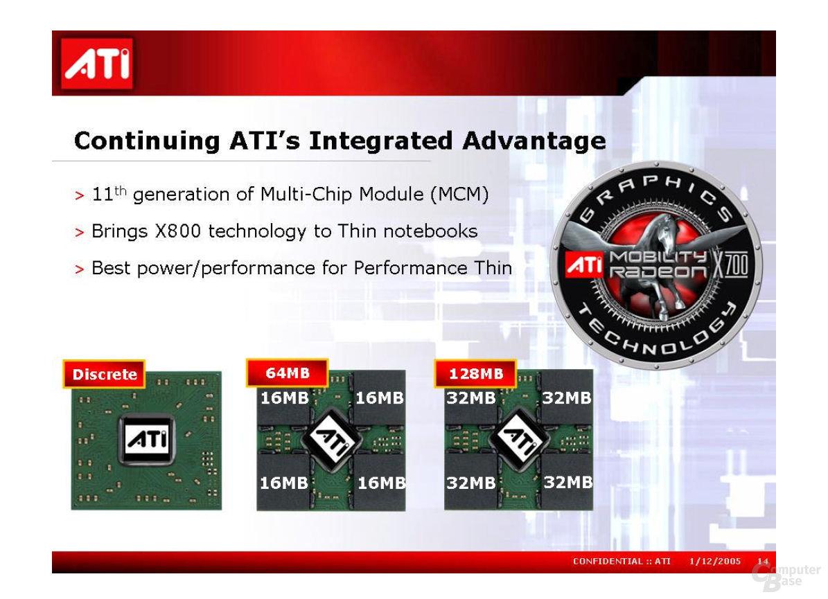 ATi Radeon Mobility X700 Folie 5