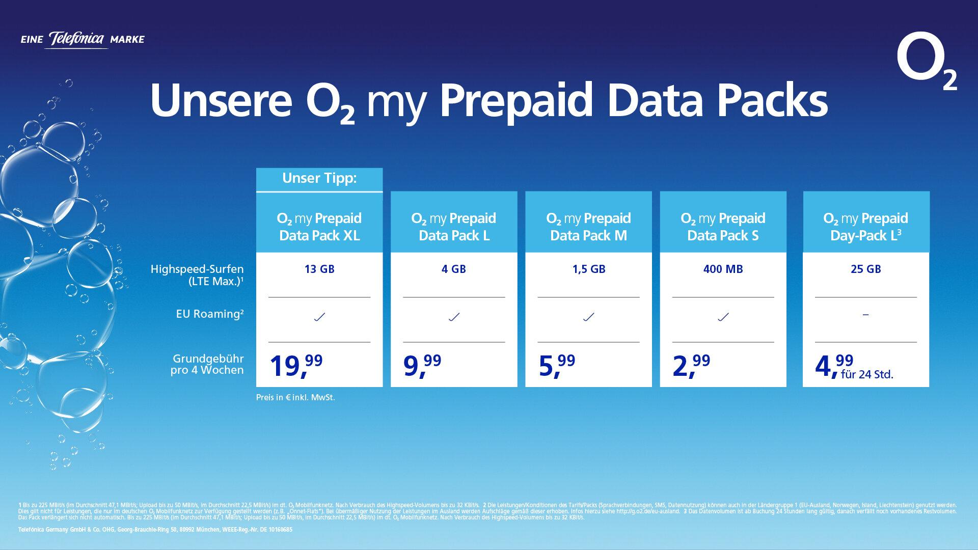 O2 Prepaid Data Packs ab dem 2.Februar 2021