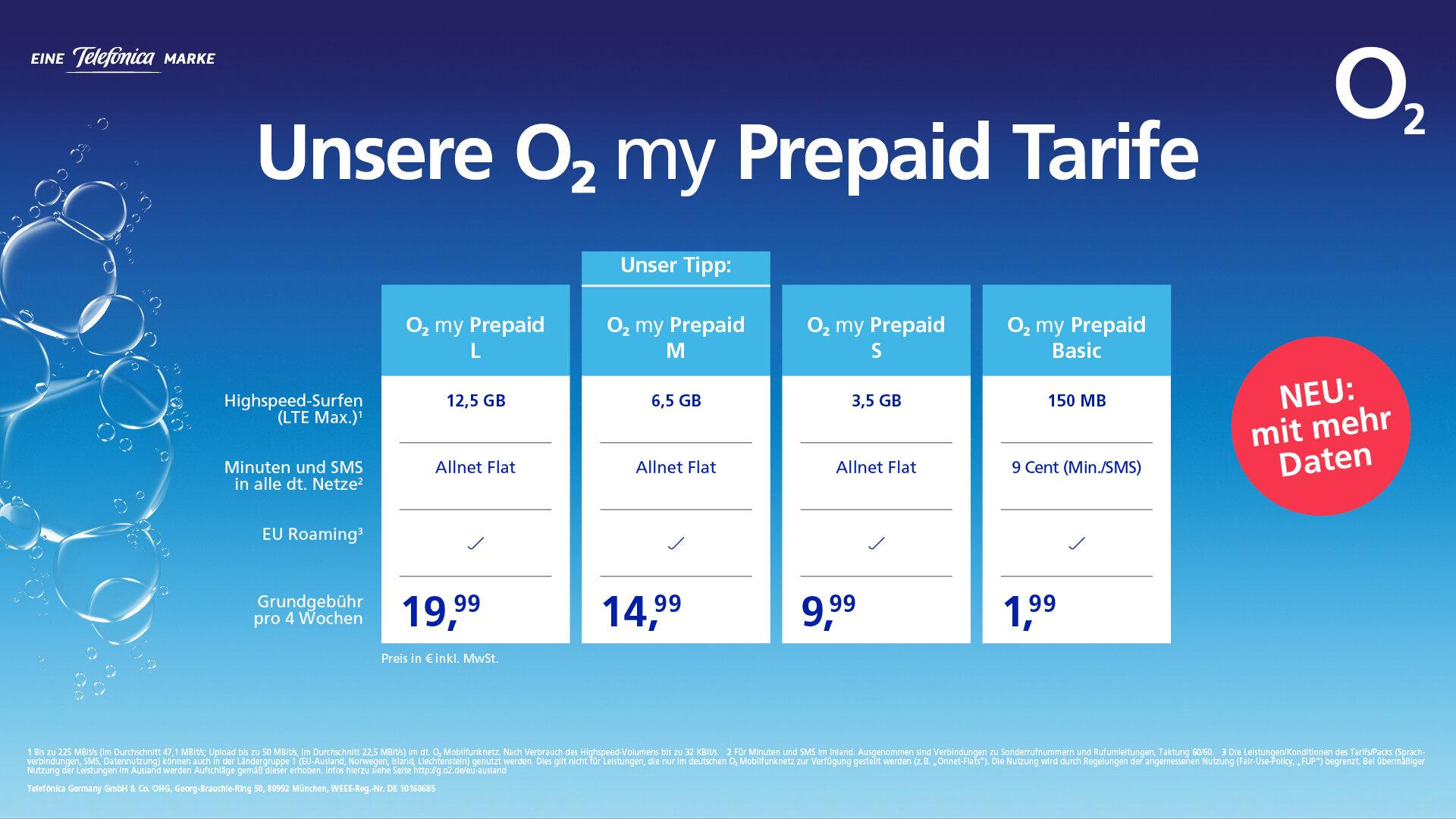 O2 Prepaid-Tarife ab dem 2.Februar 2021