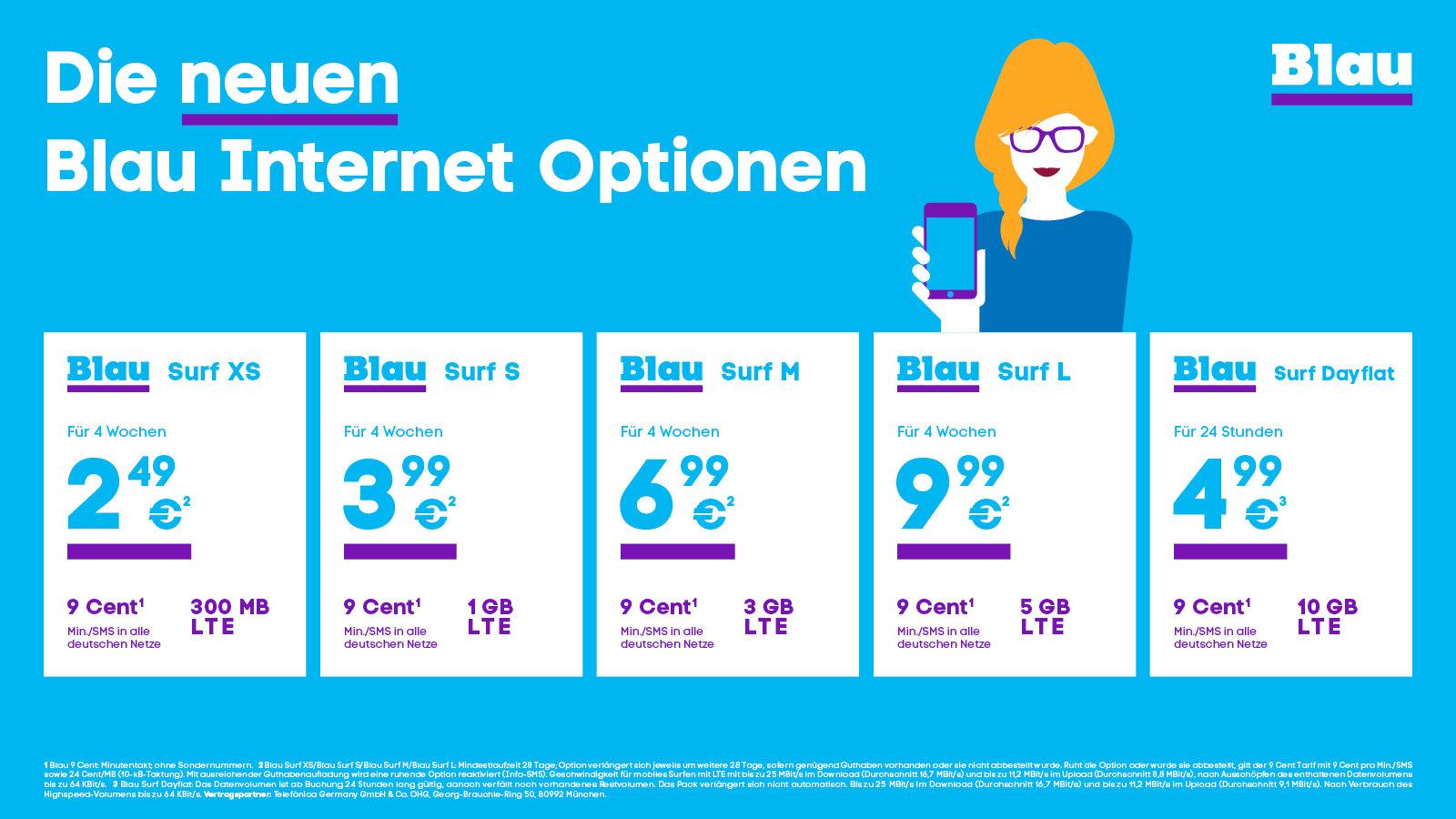 Blau Prepaid Data Packs ab dem 2.Februar 2021