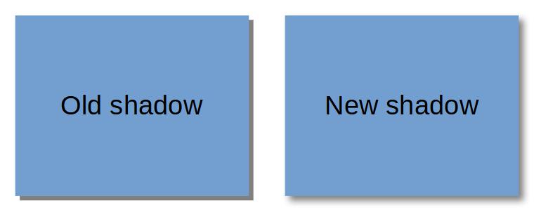 Neue realistische Schatten für Objekte