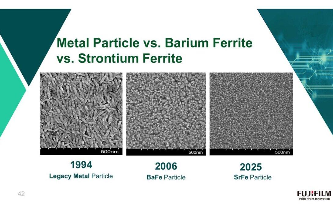 Metallpartikel werden immer kleiner