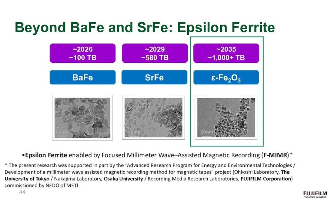 Hexaferrum (Epsilon Ferrite) soll das Petabyte-Magnetband ermöglichen