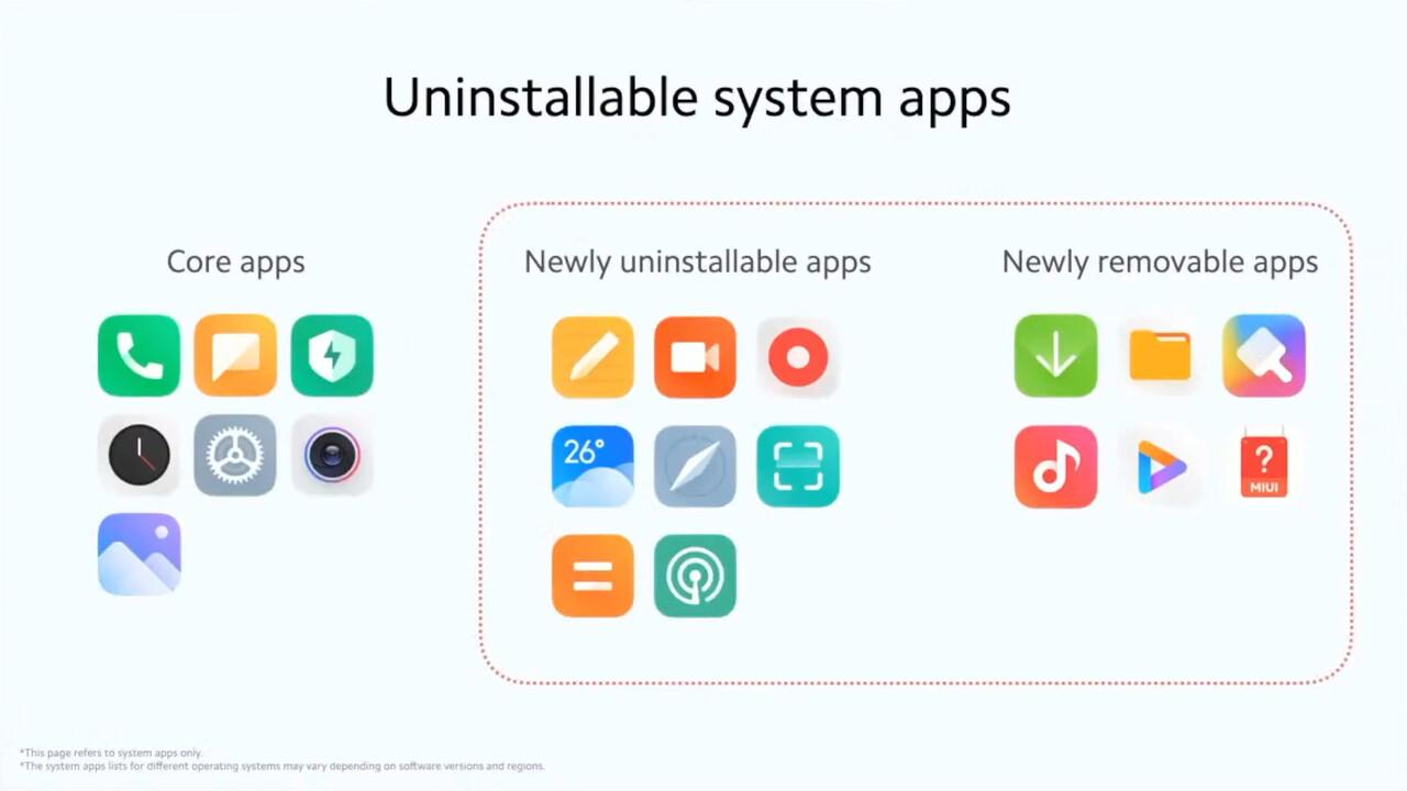 Xiaomi: MIUI 12.5 kommt auch für ältere Smartphones - ComputerBase