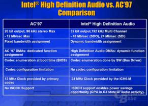 Vorteile von High Definition Audio