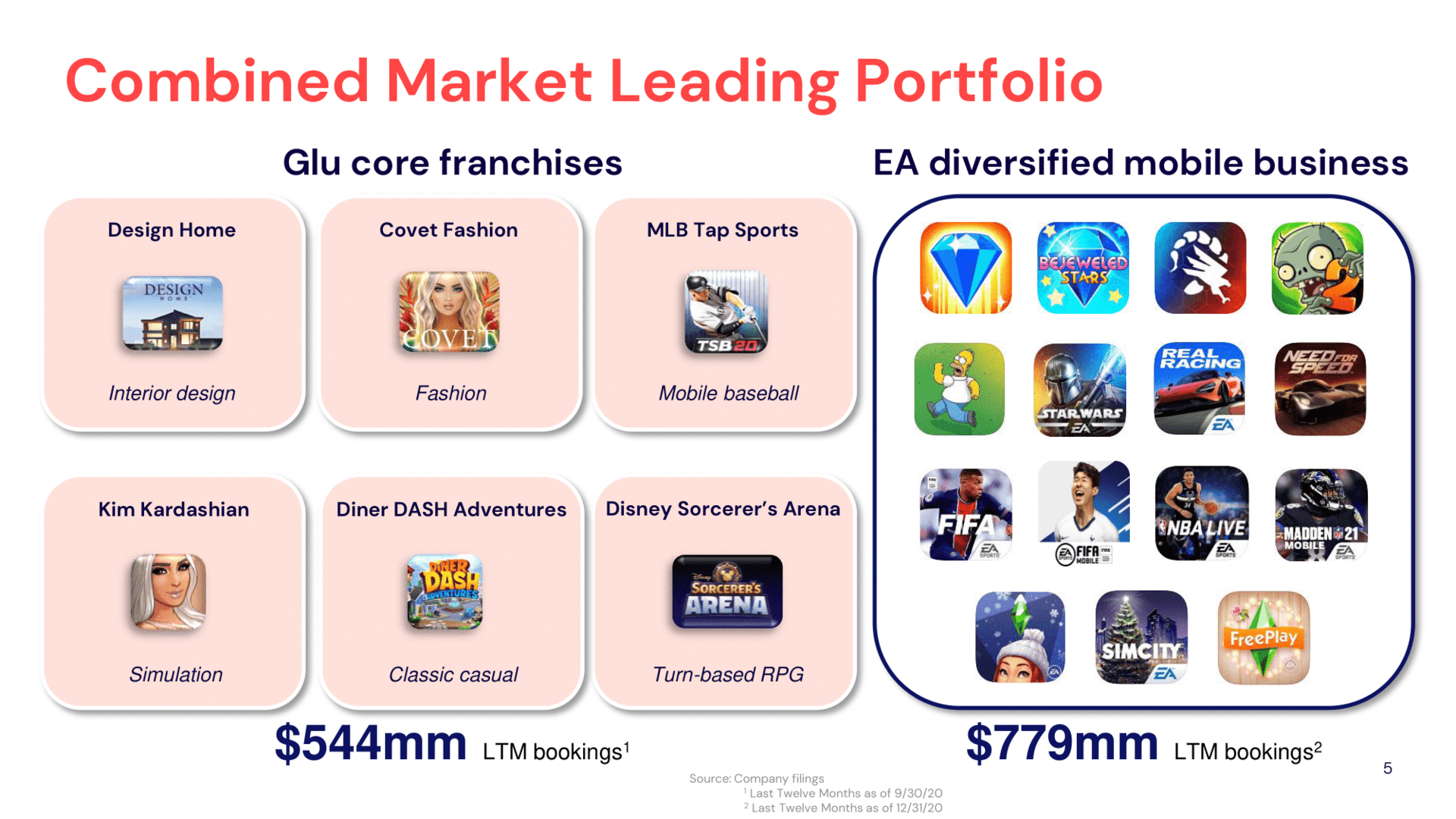 EA Investor Presenation Final