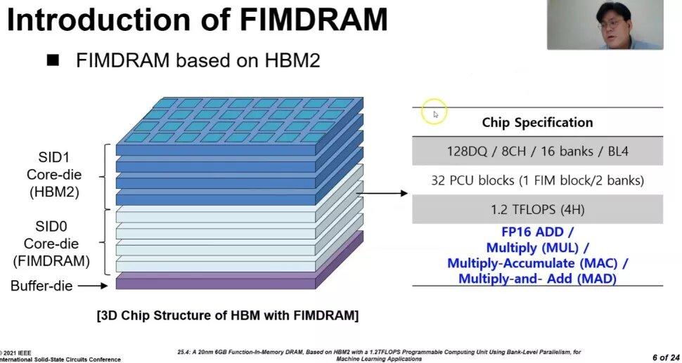 Vier normale HBM-Dies plus vier HBM mit PCU bilden ein Chip