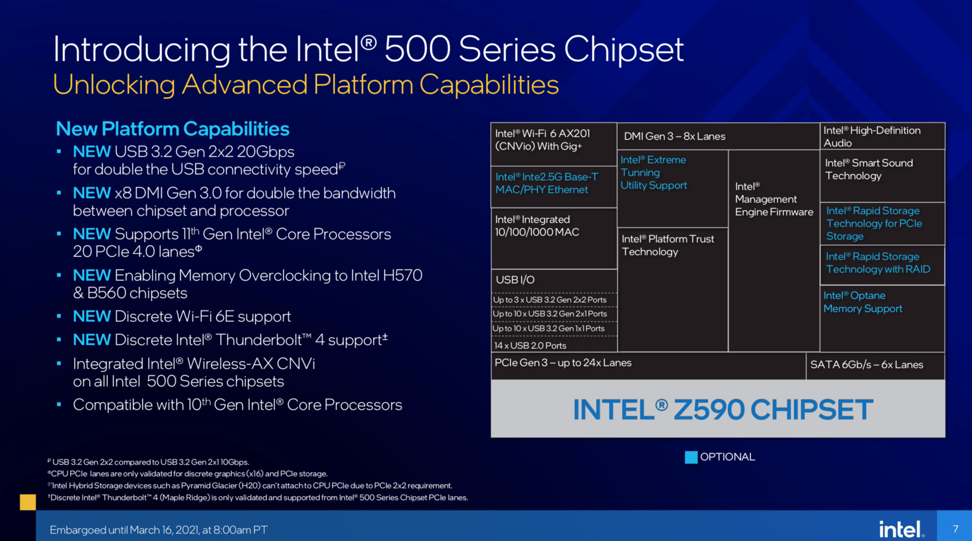 Die neue 500er-Chipsatzserie