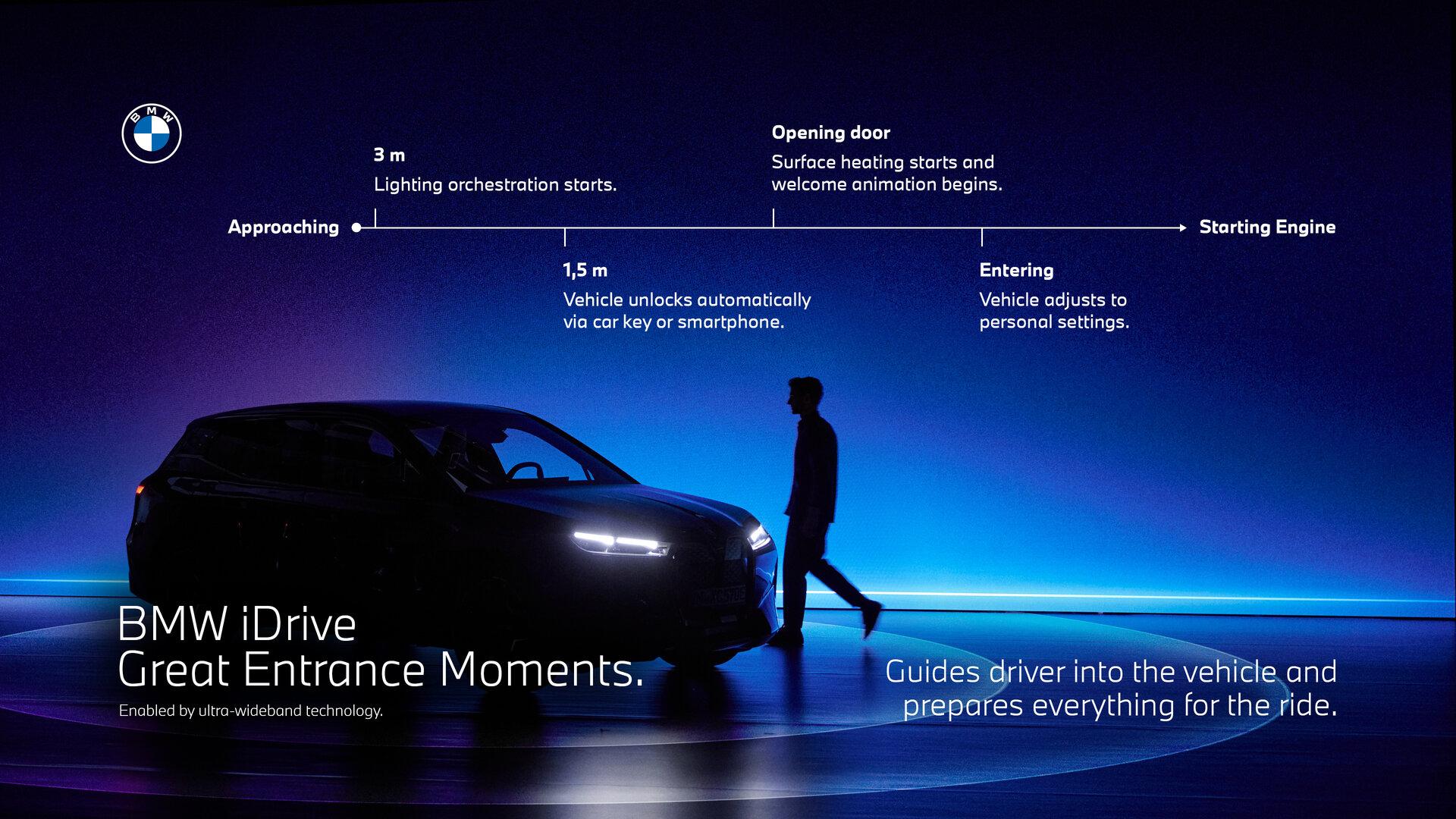 BMW iDrive – Great Entrance Moments