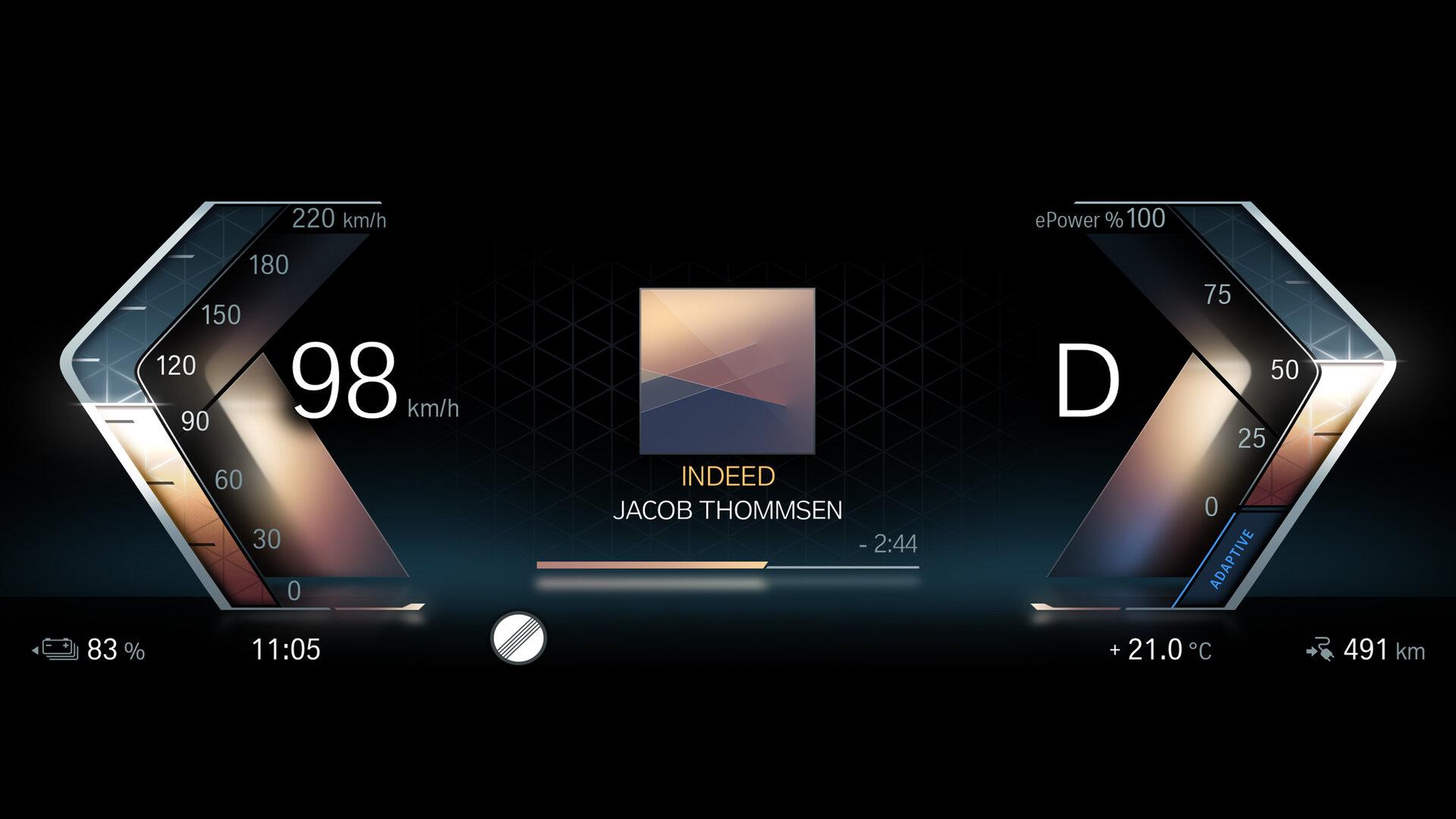 BMW iDrive Information Display – Drive Layout