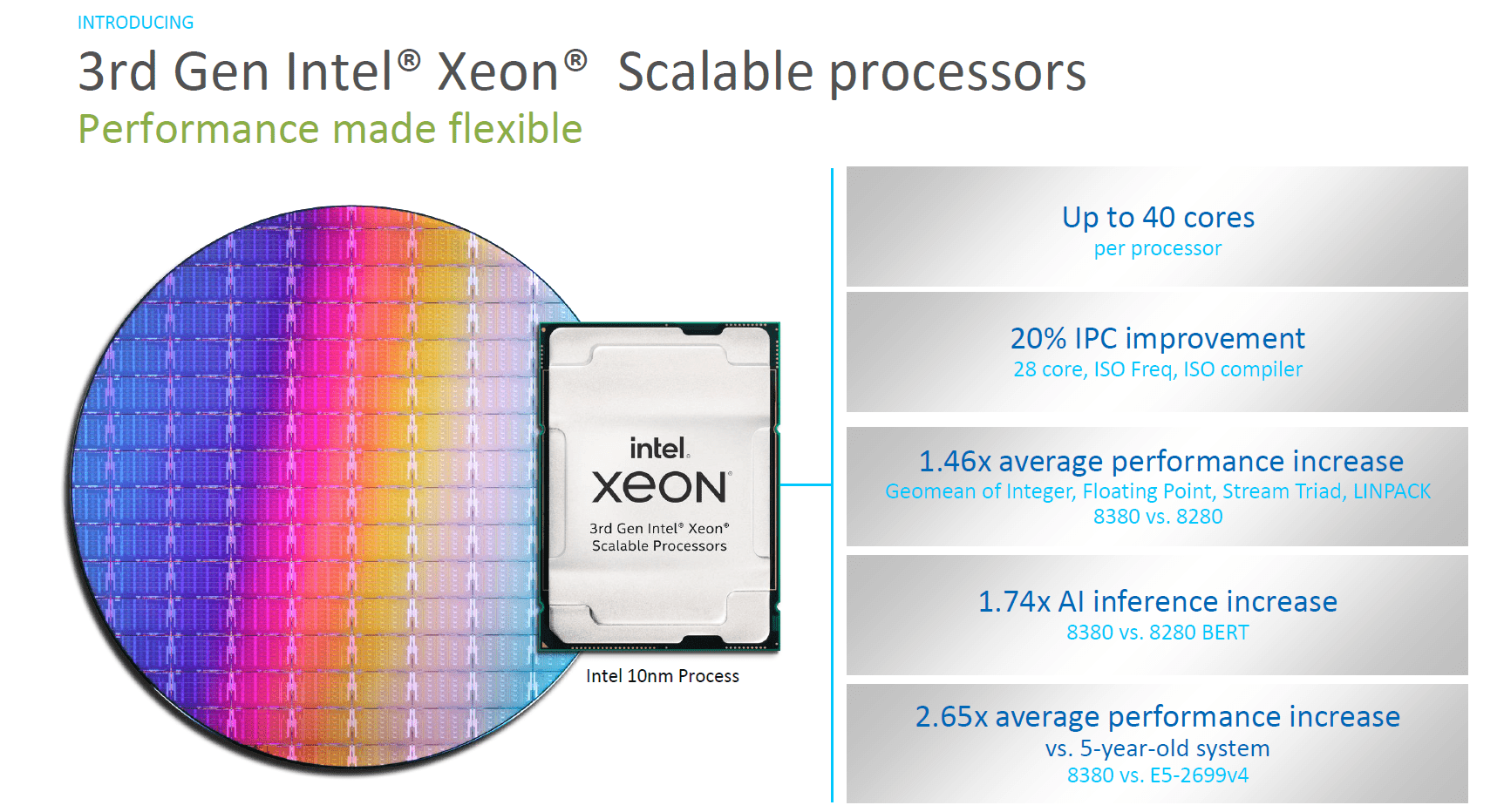 Intel Ice Lake-SP als 3rd Gen Xeon Scalable
