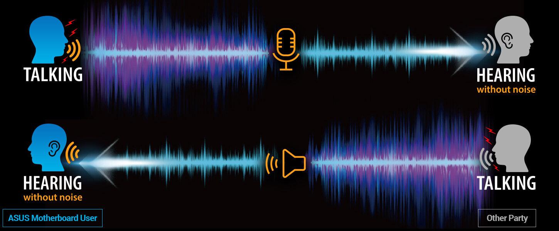 Das neue AI Noise Cancelation filtert Störgeräusche in zwei Richtungen heraus
