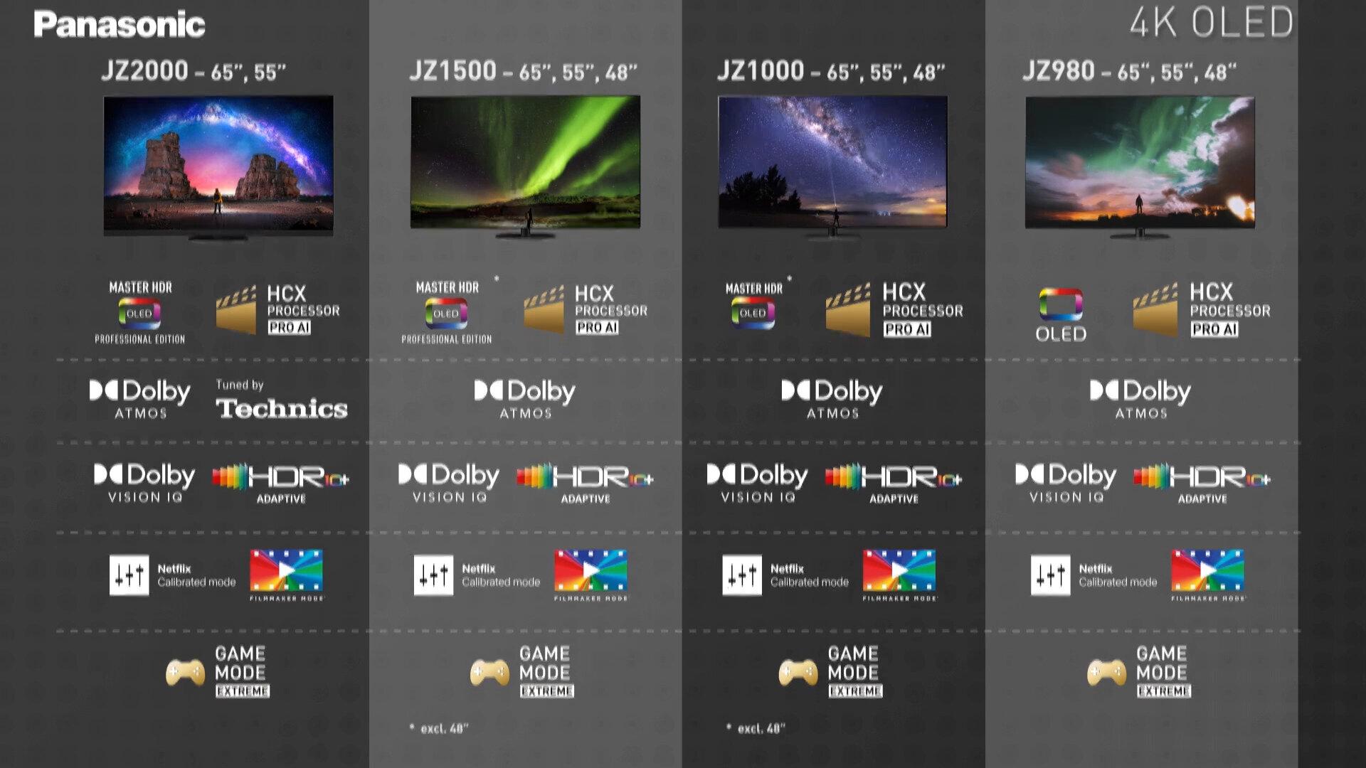 Die neuen OLED-Fernseher im Vergleich