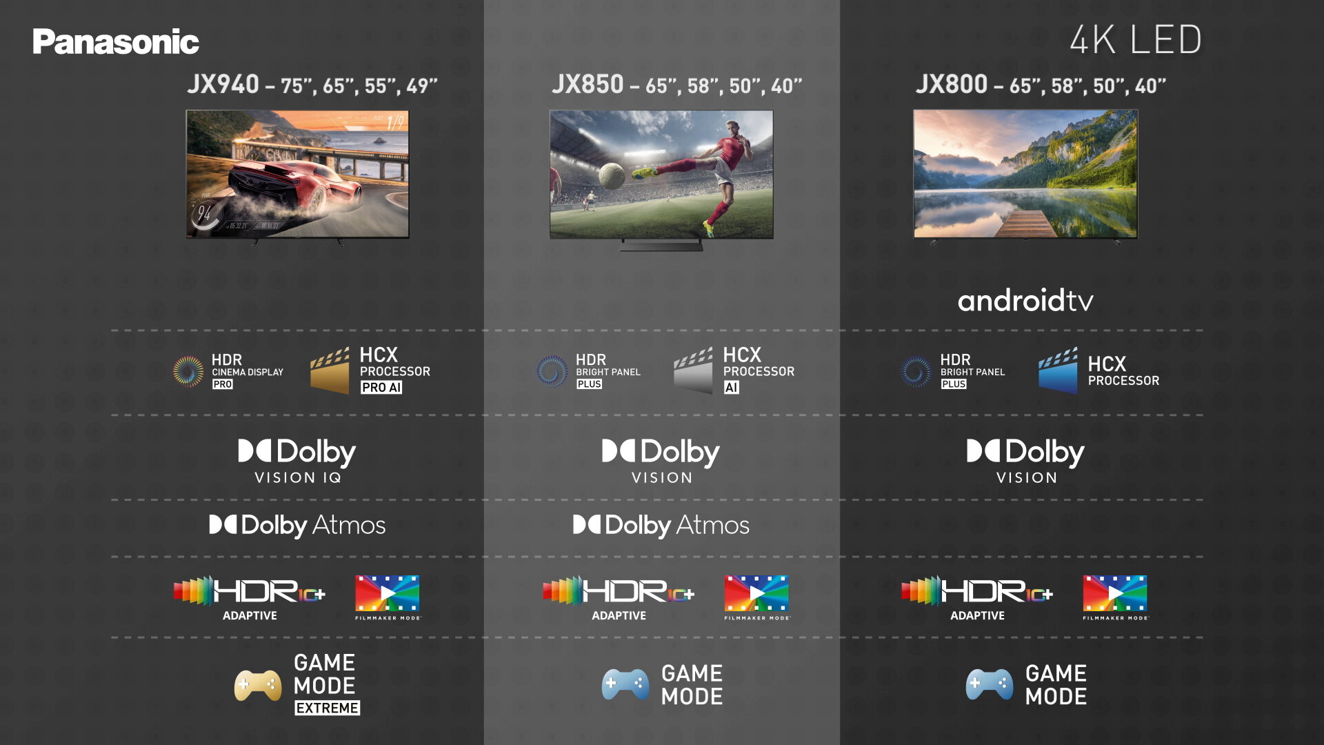 Die neuen LCD-Fernseher im Vergleich