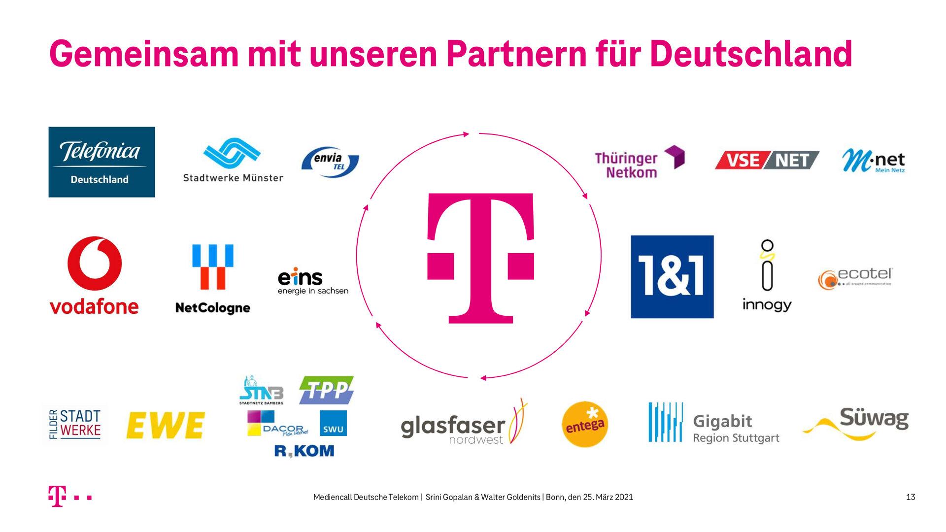Partner der Telekom für FTTH