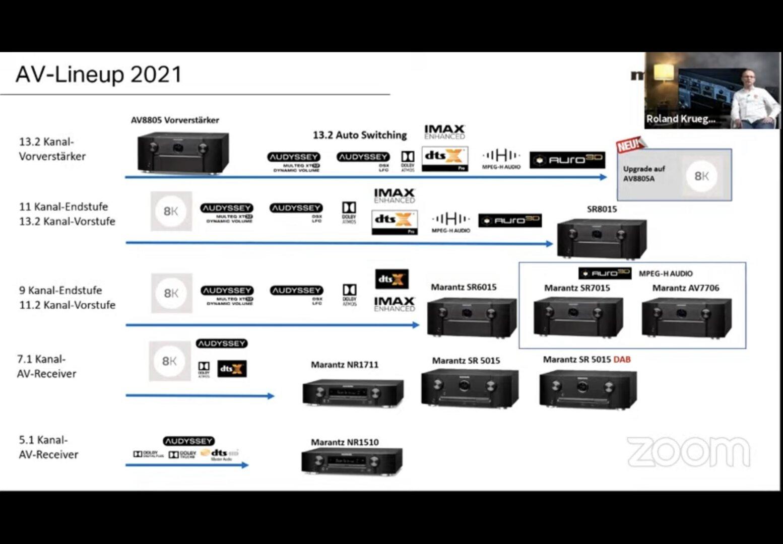 Está previsto actualizar el AV8805 al AV8805A