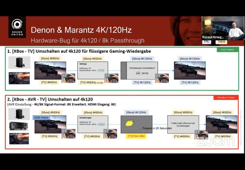 Problema anterior con Xbox Series X con 4K120