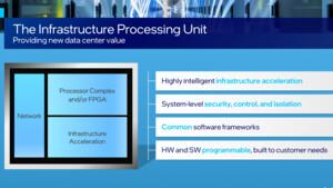 IPU statt DPU: FPGAs/CPUs mit SmartNIC von Intel fürs Datacenter