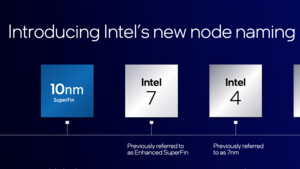 """Nanometer-Rennen: Intel führt neue Node-Namen wie """"Intel7"""" und """"Intel4"""" ein"""