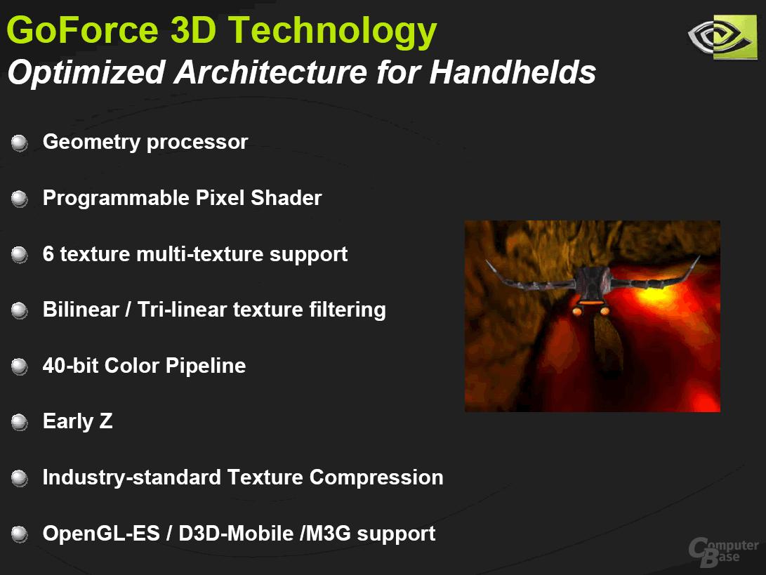GeForce 3D Technology