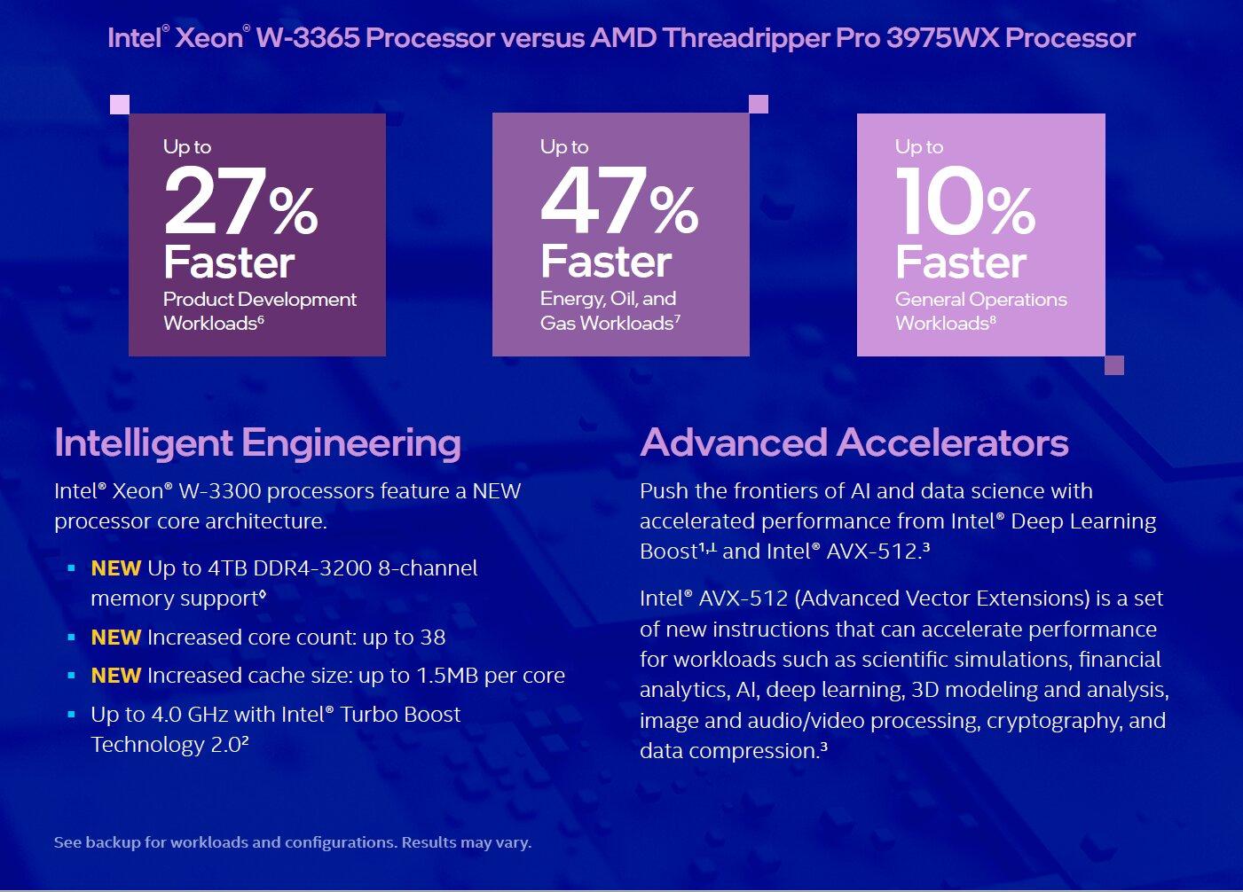 Herstellerbenchmarks von Intel