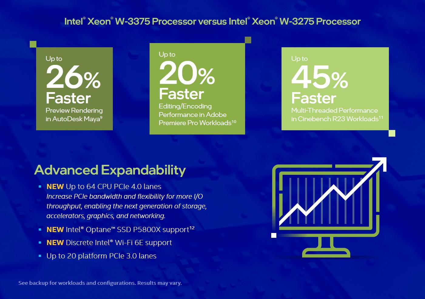 Xeon W-3300 gegen Vorgänger Xeon W-3200 laut Hersteller