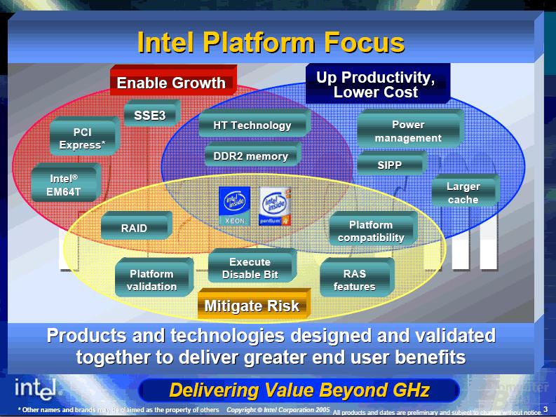 Intel Platform Focus