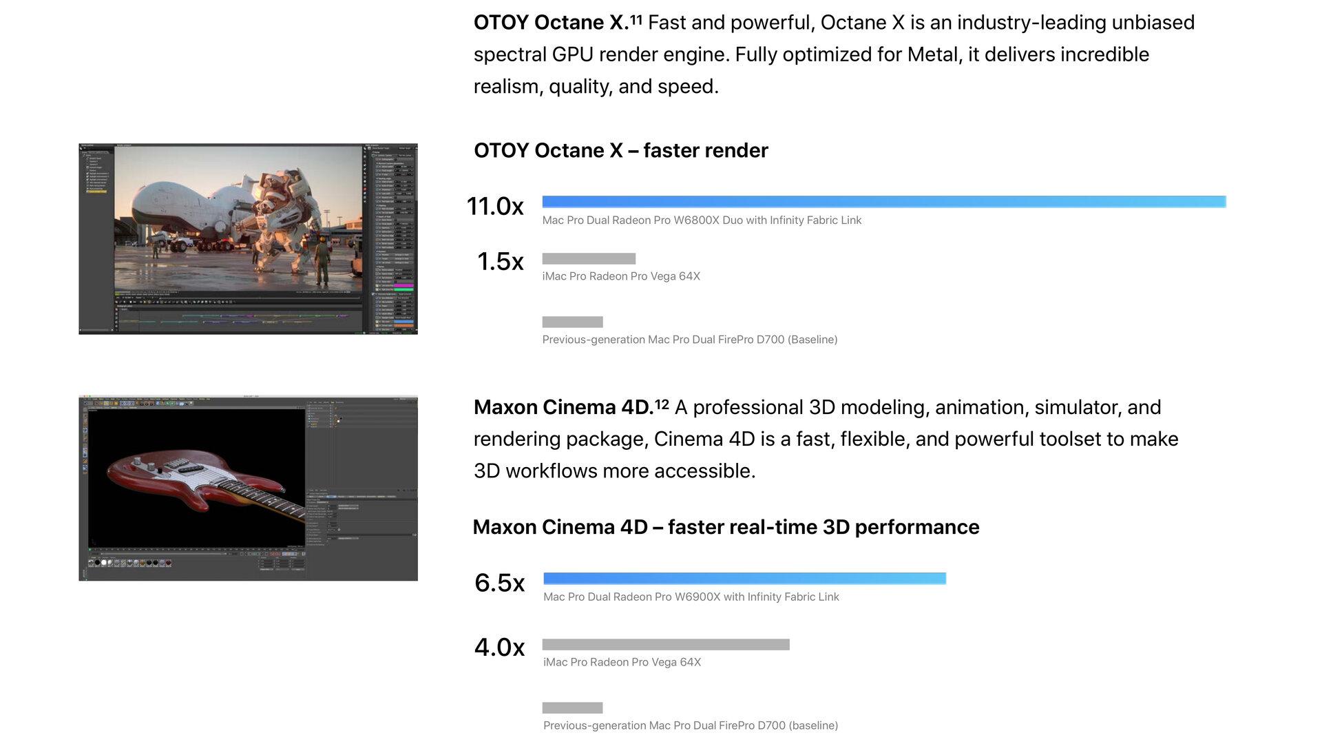 Wydajność grafiki w OTOY Octane X i Maxon Cinema 4D