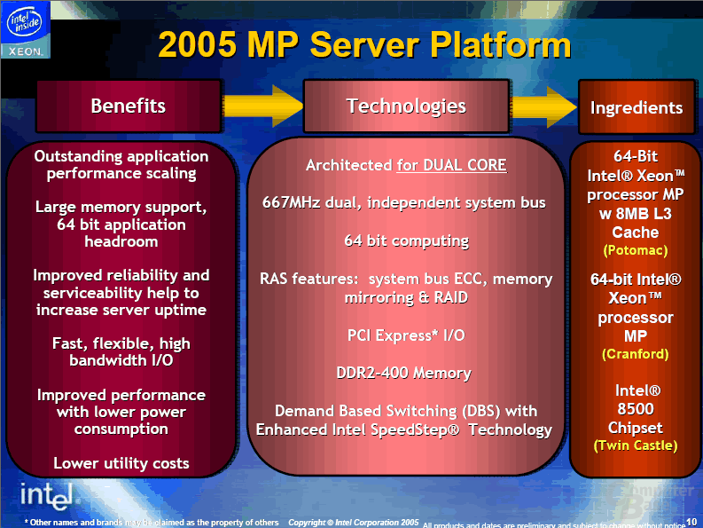 Intels MP-Server-Plattform für 2005